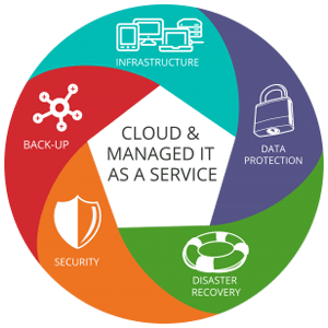 icon-managed-services-2